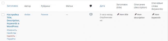 Мета теги WordPress, настройка мета тегов Title, Description, Keywords