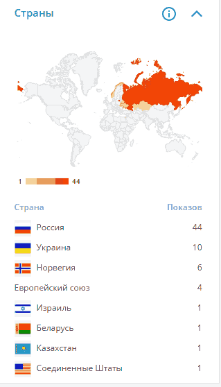 Статистика посетителей по странам WordPress