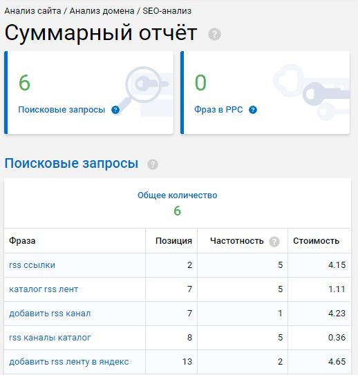serpstat-analiz-stranici
