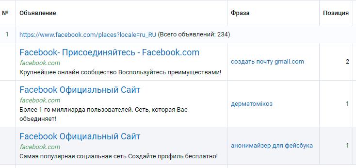 serpstat-pps-analiz-posadochnuh-stranic