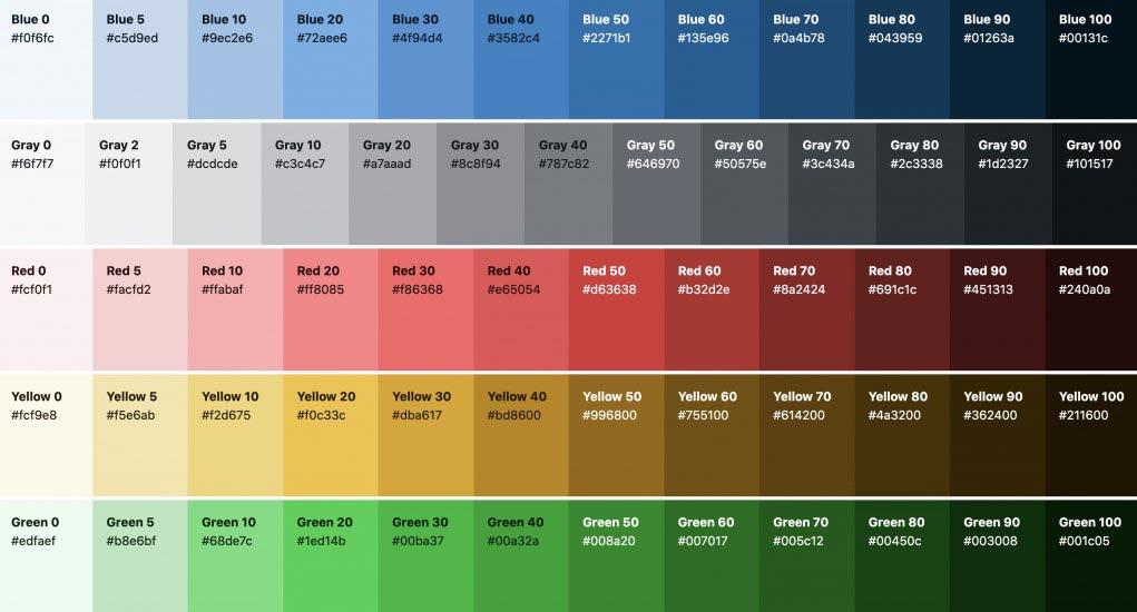 Новая цветовая палитра WordPress
